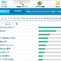 写真: Chromeエクステンションナビ:2010年10月のアクセス解析(検索フレーズ、拡大)