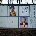小牧市長選挙立候補者ポスター(2011年)