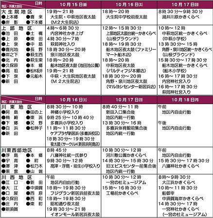 新居浜太鼓祭り運行予定