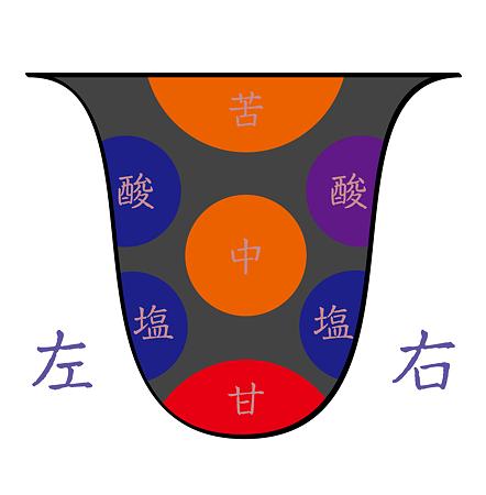 舌その6(うまうー味)