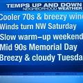 Photos: Weather Forecast
